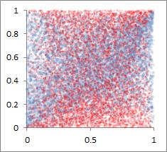 Gene_expression_correlation